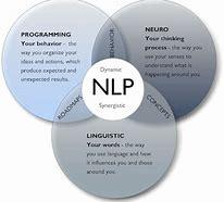 NLP en 3 basisgebieden