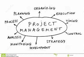 Projectmanagement trainingen