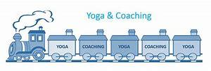 yoga business coach